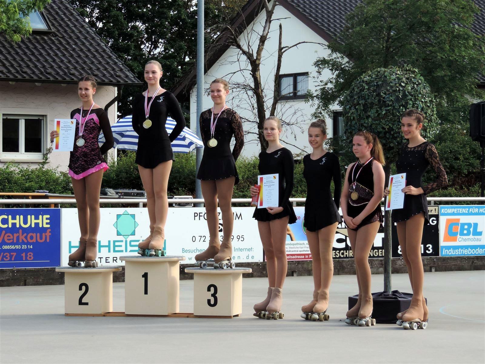 Kürwettbewerb Cup Damen